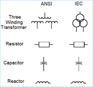 Schematic Symbol Creation Standards